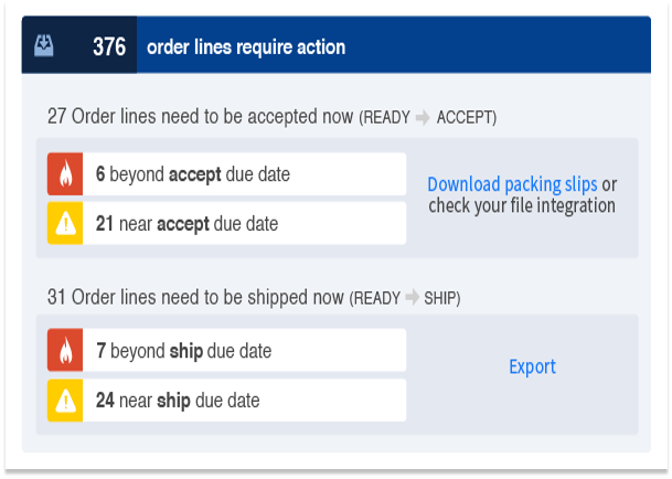 OrderStream, fulfillment status, order updates