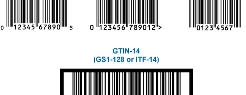 GTIN update