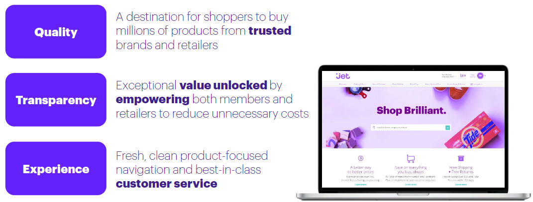 jet.com value proposition